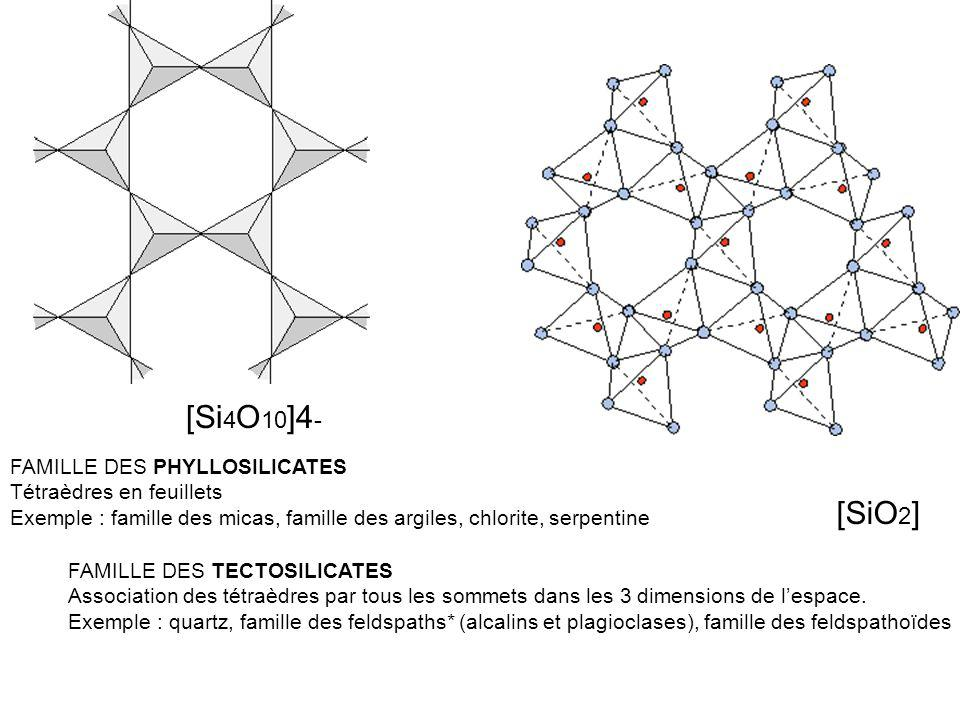 [Si4O10]4- [SiO2] FAMILLE DES PHYLLOSILICATES Tétraèdres en feuillets